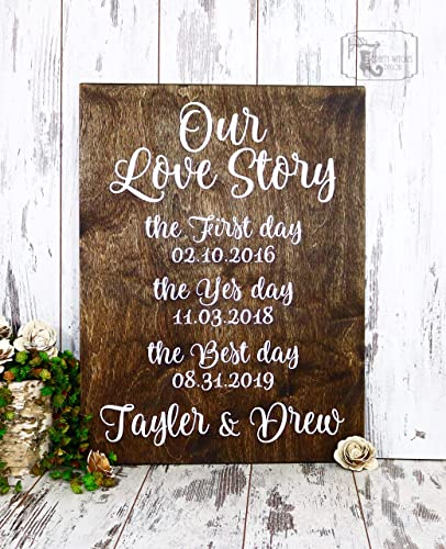Wedding Welcome Sign.Amazon Com Our Love Story Personalized Wedding Sign