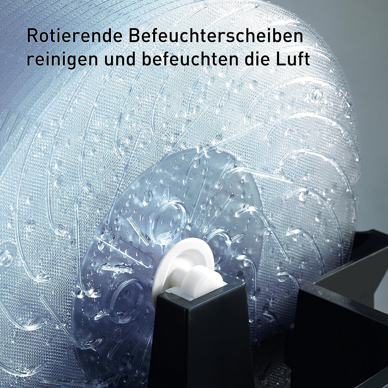 Entzückend Raumluft Befeuchten Galerie Von