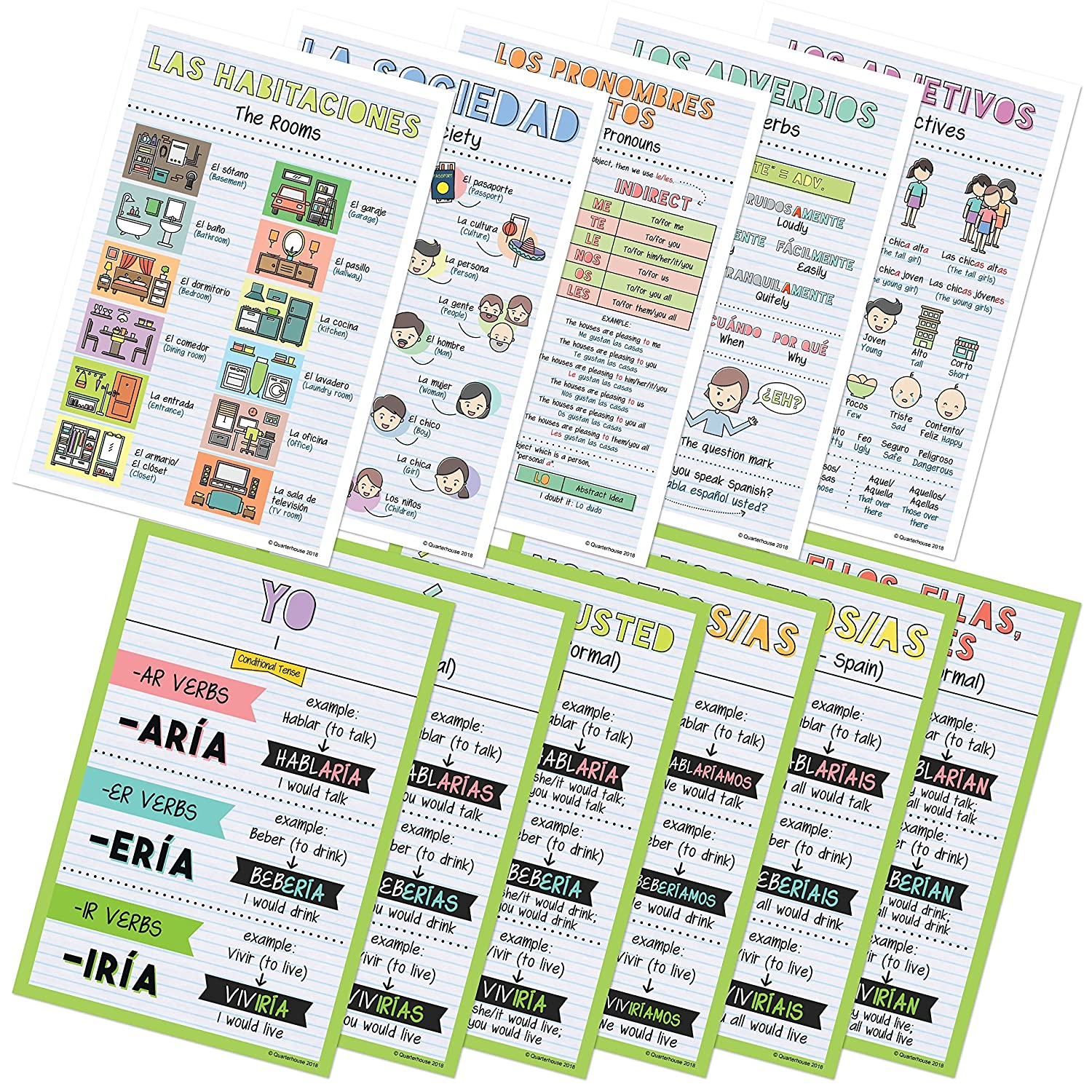 Spanish Verbs & Beginner Vocabulary Classroom Variety Posters, Set of 11, 12 x 18 inches (Set G)