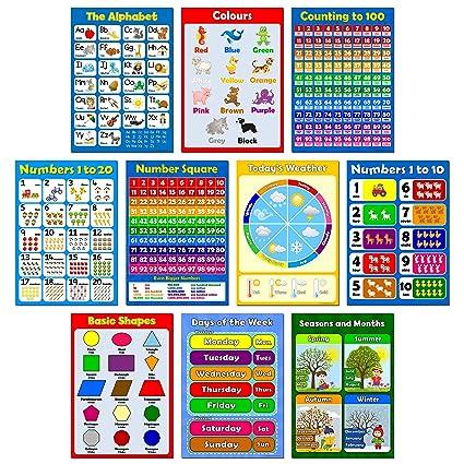 Carteles brillantes educativos para niños, guarderías ...