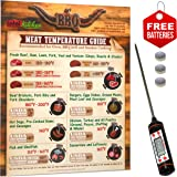 Highly Accurate Digital Meat Thermometer + Best & Unique Design Meat Temperature Guide Magnet by Intel Kitchen for Oven BBQ Grill Cooking. USDA Safety and Chef Recommended Internal Meat Temperature.