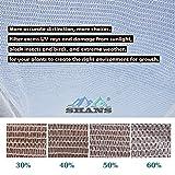 SHANS 30%~60% UV Resistant Fabric Shade Cloth