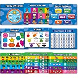Toddler Learning LAMINATED Poster Kit - 9 Educational Wall Posters for Preschool Kids - ABC - Alphabet, Numbers 1-10, Shapes, Colors, Numbers 1-100, Days of the Week, Months of the Year, Weather Chart
