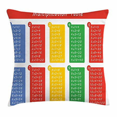 Educational Throw Pillow Cushion Cover By Ambesonne Colorful