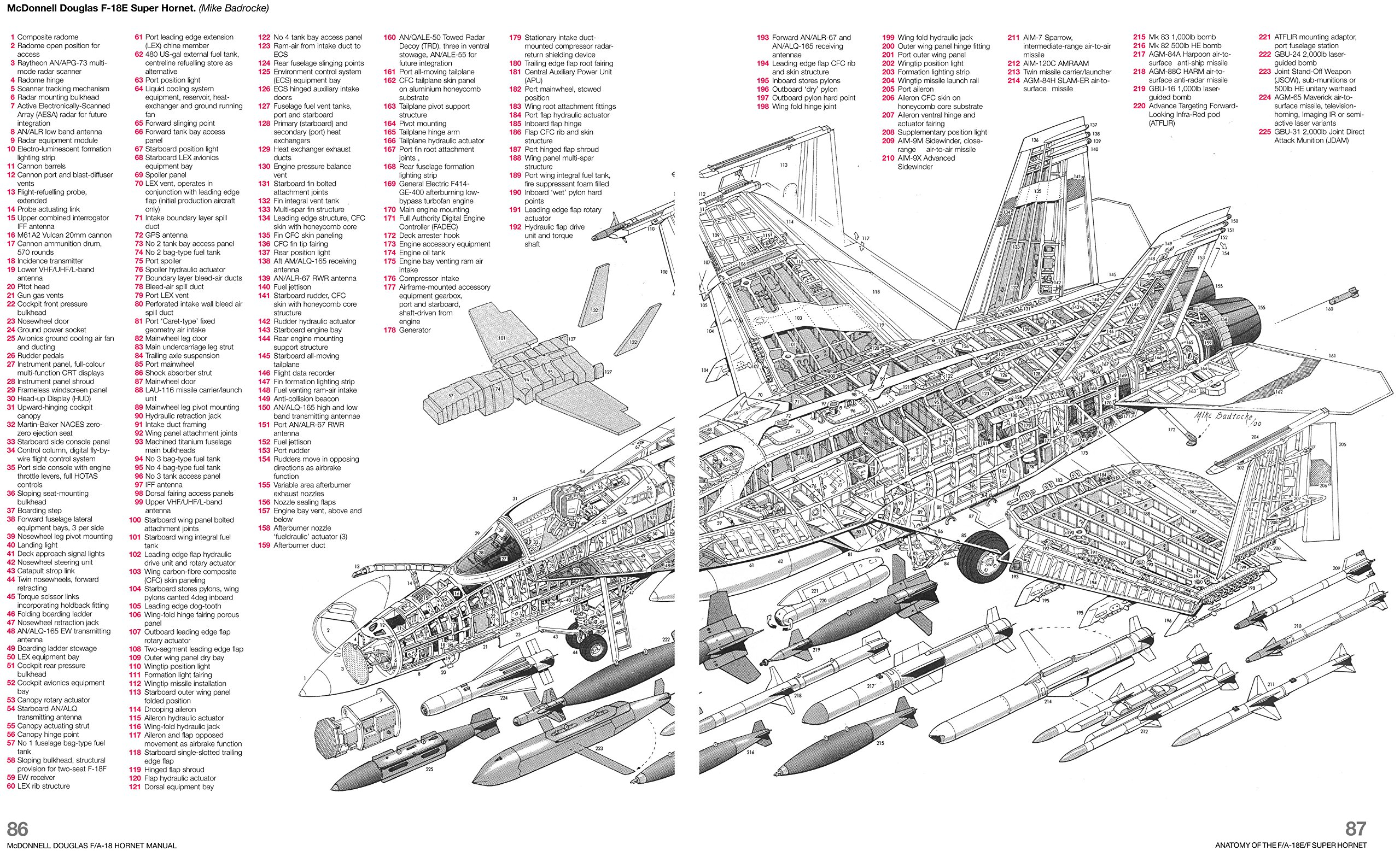 F 18 Hornet Weapons Diagrams Wiring Diagram Library
