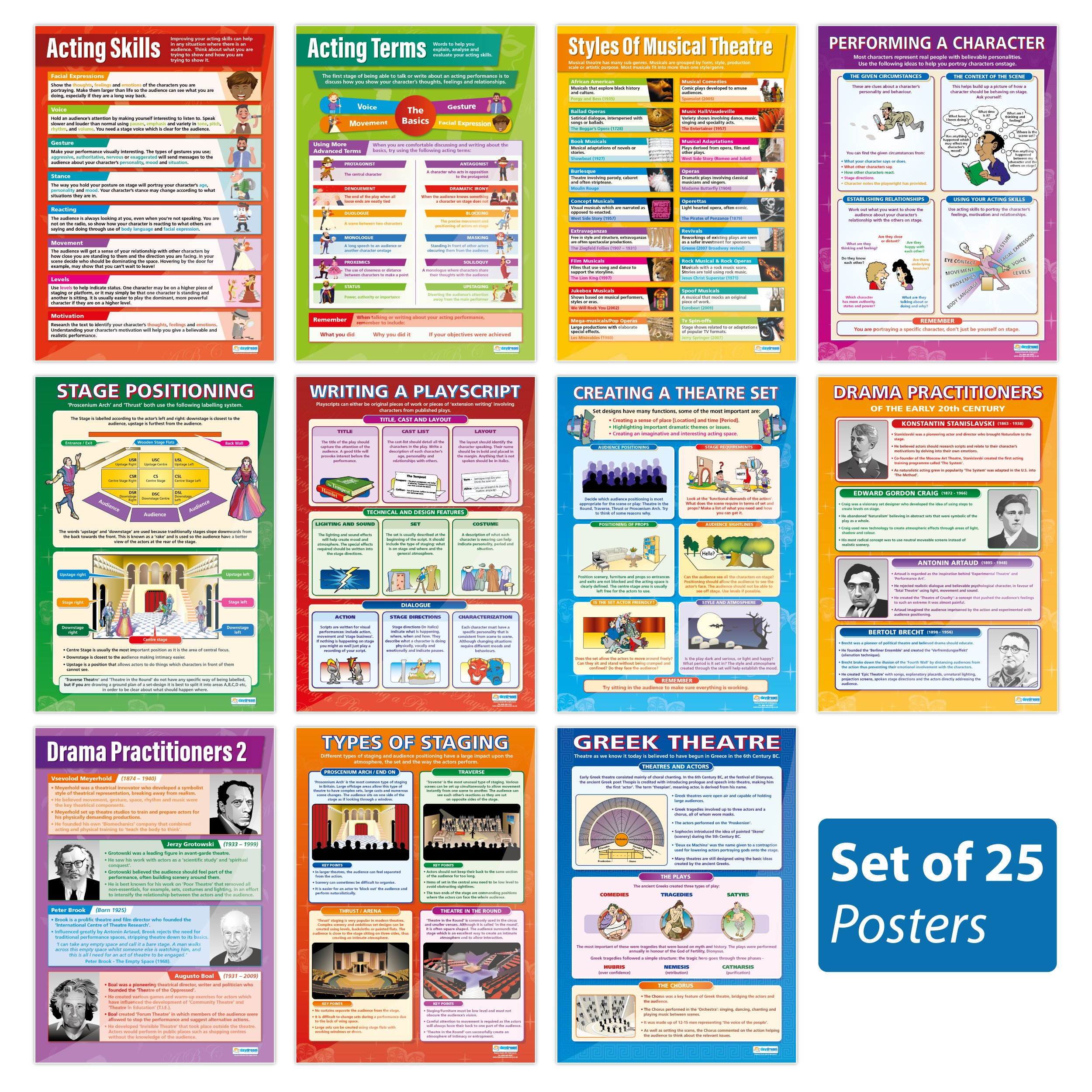 Theater & Drama (Set of 25)| School Wall Charts/Posters in High Gloss Paper (Large 33.5'' X 24'')