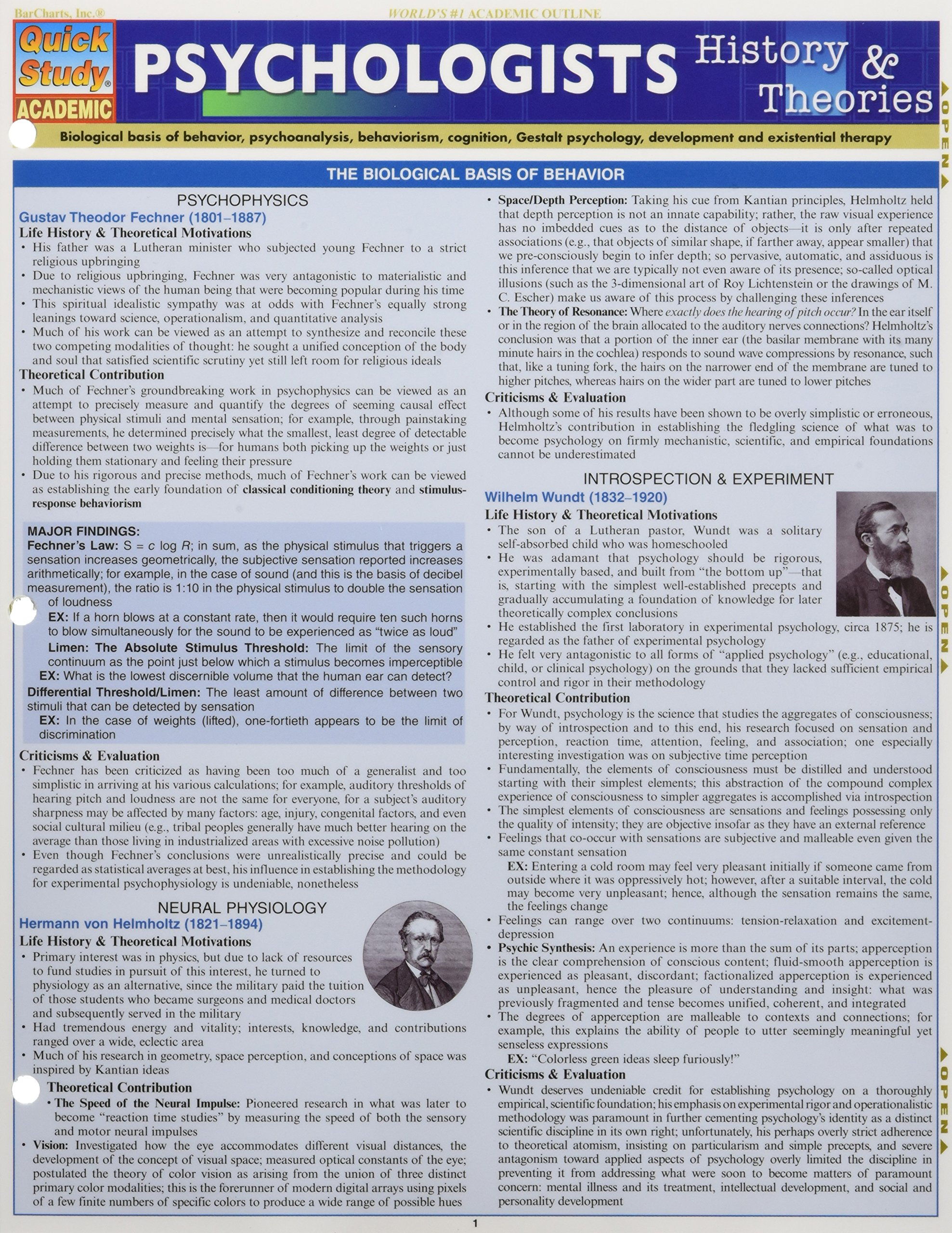 Psychologists: History & Theories ebook