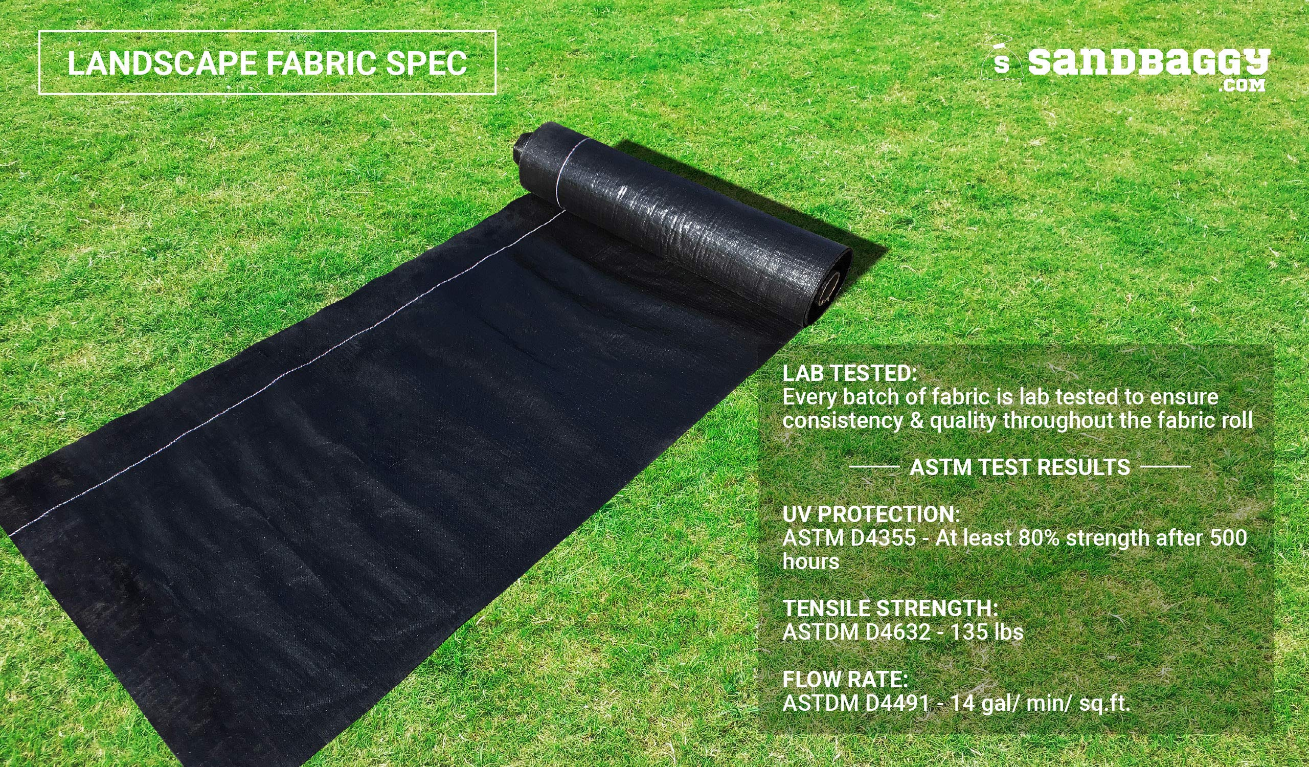 Sandbaggy Landscape Fabric - for Weed Barrier, Ground Cover, Garden Fabric (3 ft x 500 ft Roll) by Sandbaggy (Image #5)