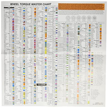Amazon com specialty products 70050 torque chart automotive