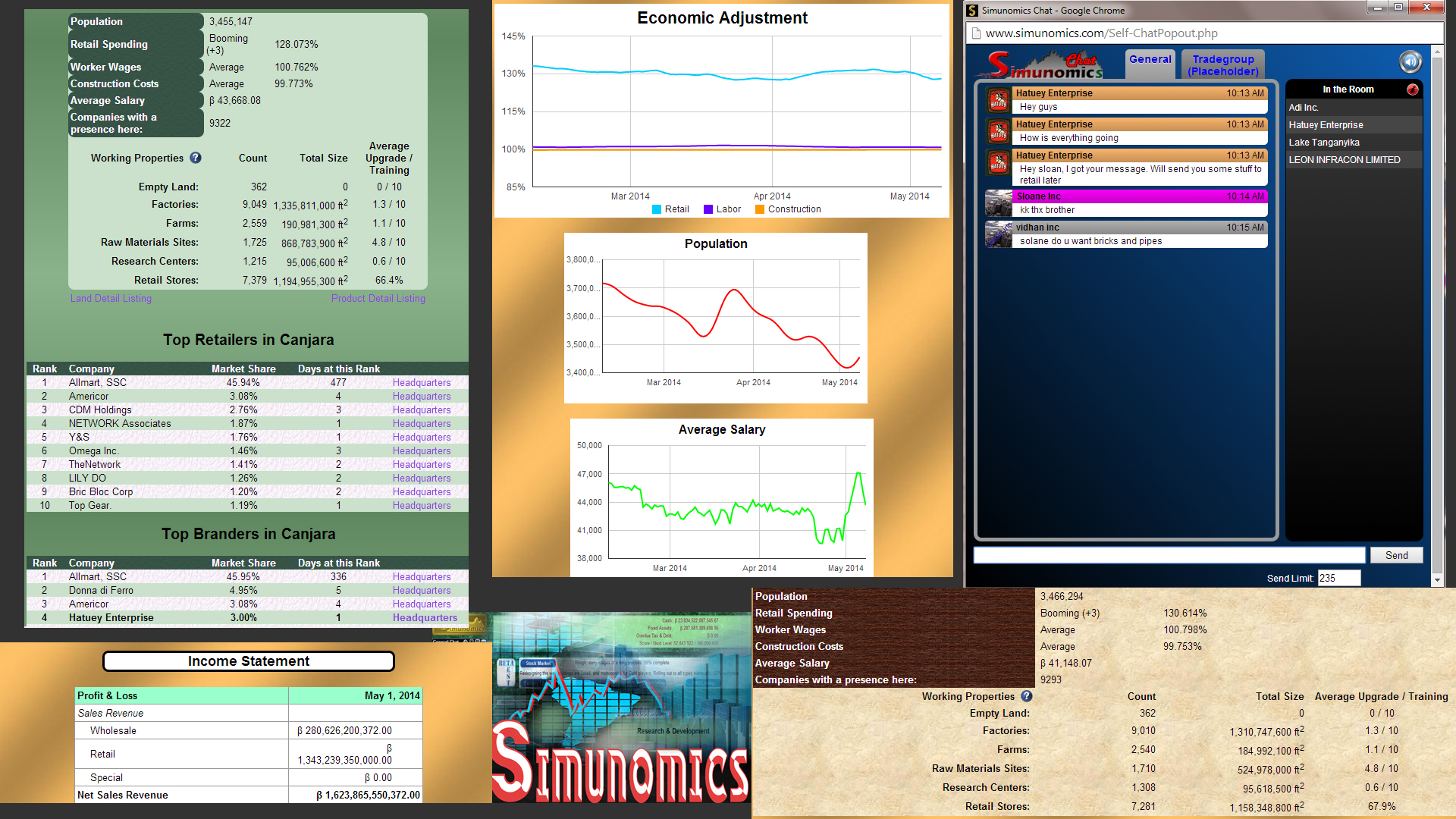 Simunomics business simulation amazon appstore for Business simulator