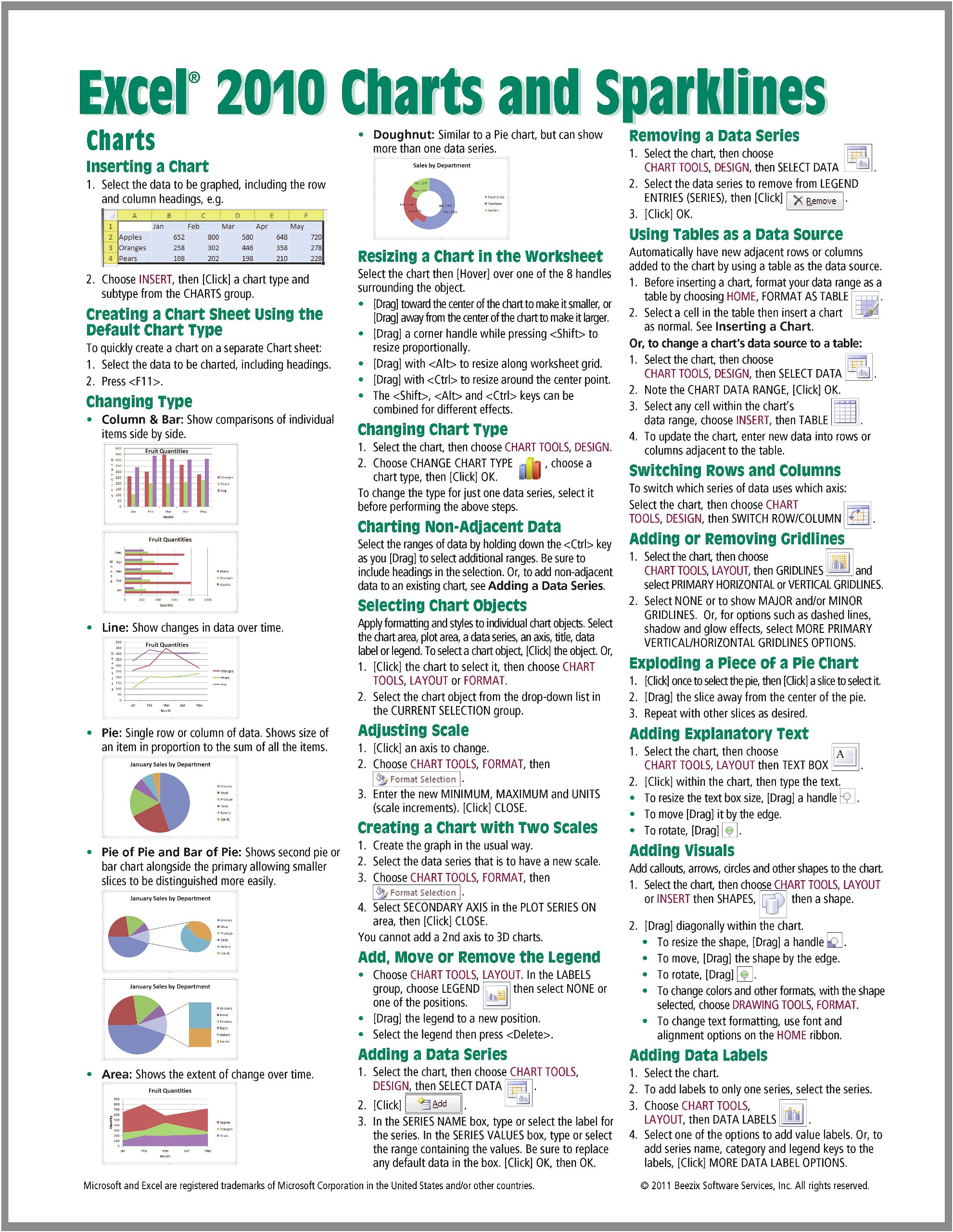 Microsoft Excel 2010 Charts & Sparklines Quick Reference Guide
