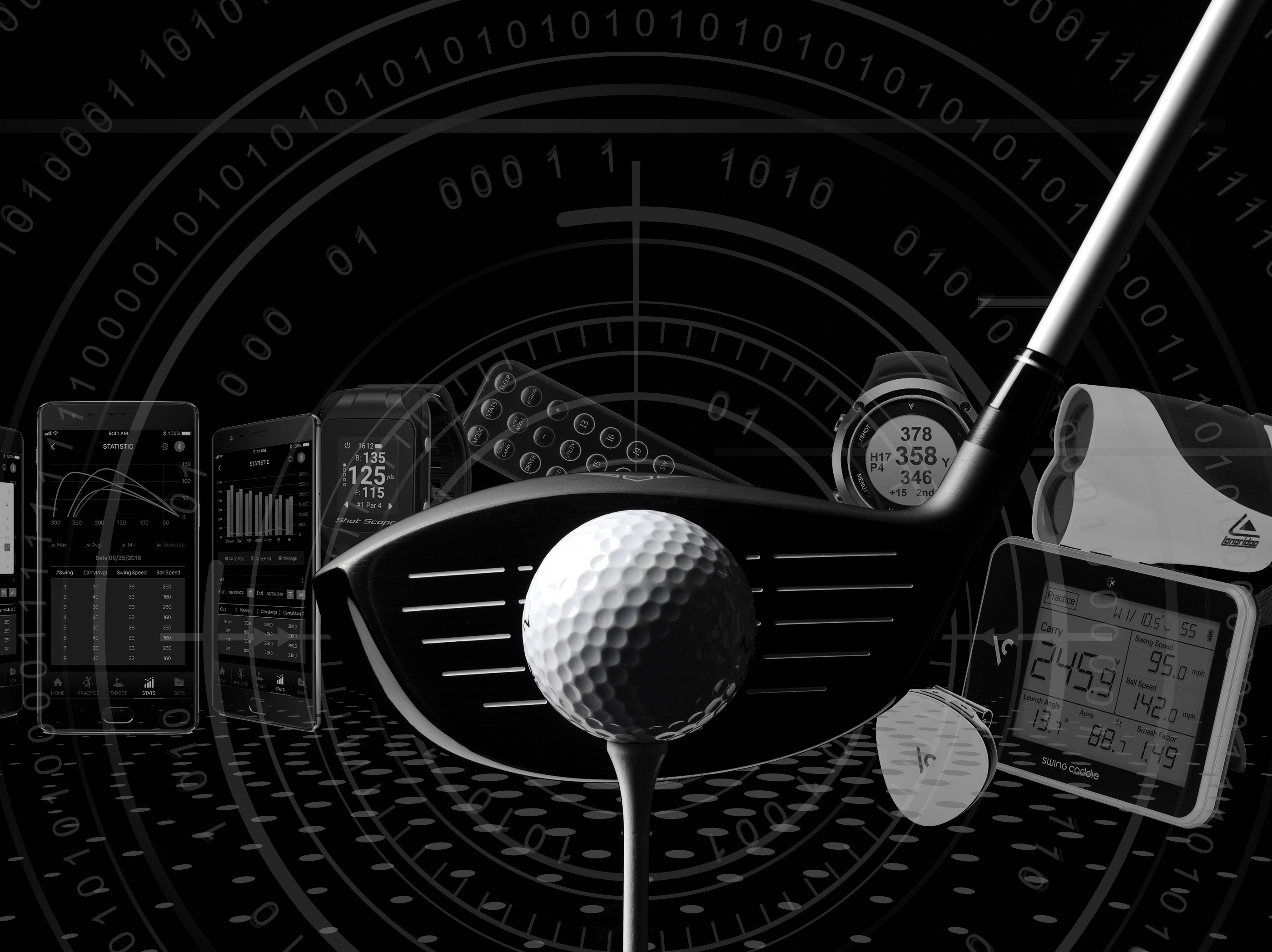 Golf Technology Gadgets to improve your game