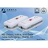 Belkin F5D4071 Powerline Adapter HomePlug Mac