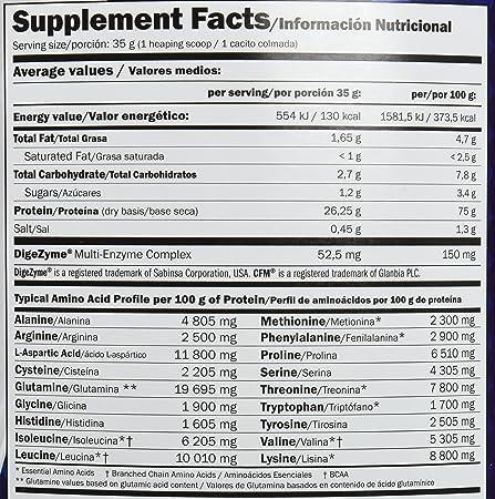 Amix - Proteína Whey Pure Fusion Doble, Ayuda a Tonificar y Aumentar la Masa Muscular, Rica en BCCAs y Glutamina, Fácil Digestión, Baja en Grasas, ...