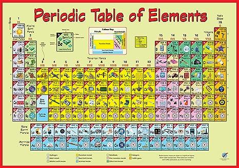 Amazon graphic education large vinyl periodic table of elements graphic education large vinyl periodic table of elements for students of all ages 325 in urtaz Images