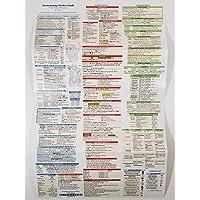 Dermatology Pocket Guide | Dosing, Workup, & Management | 5th Edition