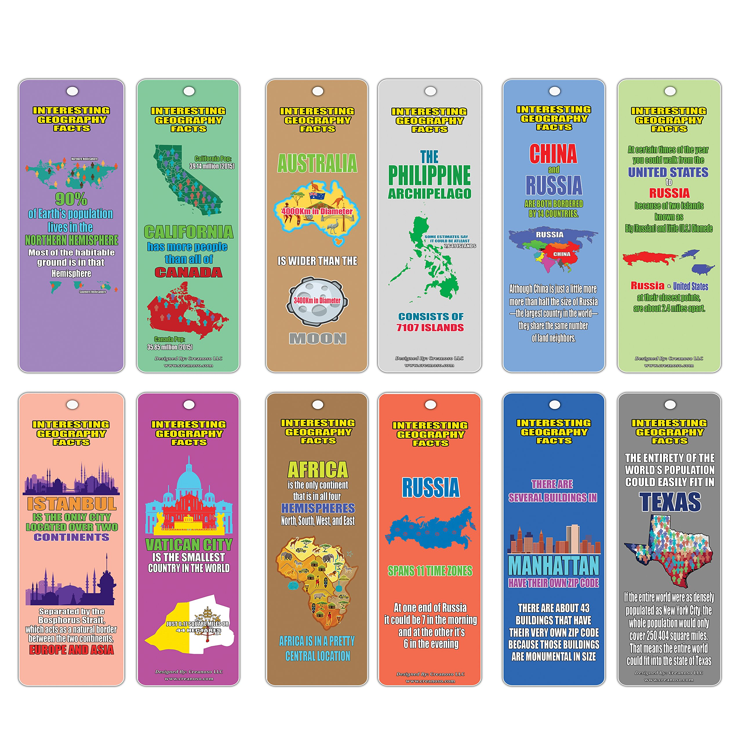 Creanoso Interesting Geography Facts Bookmarks (60-Pack) – Earth and Geo Essential Learning Set – Excellent Party Favors School Teacher Classroom Reading Rewards and Incentive Gifts for Young Readers