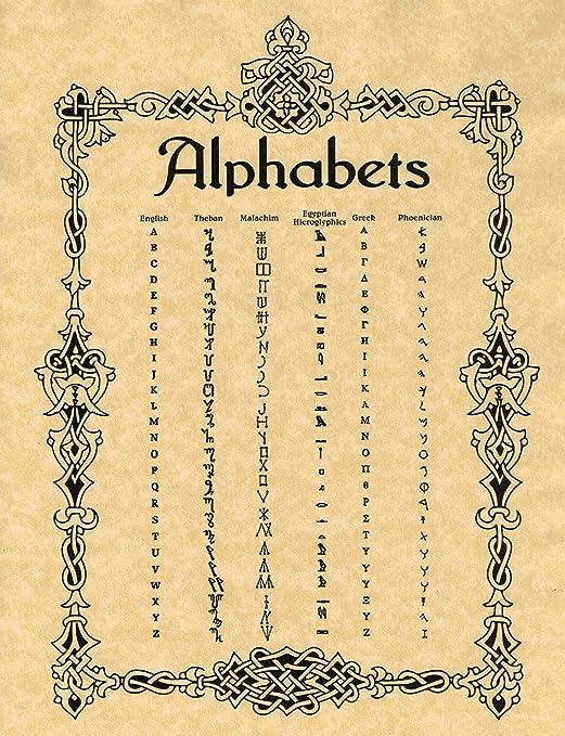 Brujas de alfabeto con 5 Wicca – Póster de secuencias de