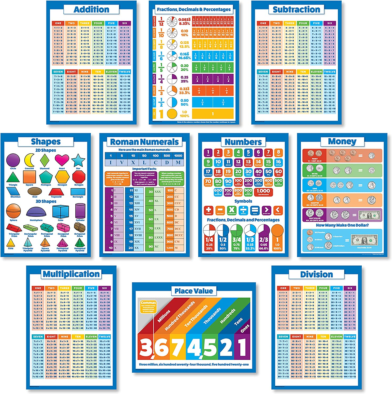10 Large Math Posters for Kids - Multiplication Chart, Division, Addition, Subtraction, Numbers 1-100 +, 3D Shapes, Fractions, Decimals, Percentages, Roman Numerals, Place Value, Money (PAPER) 18 x 24