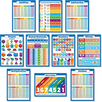 This is a graphic of Subtraction Table Printable for 5th grade