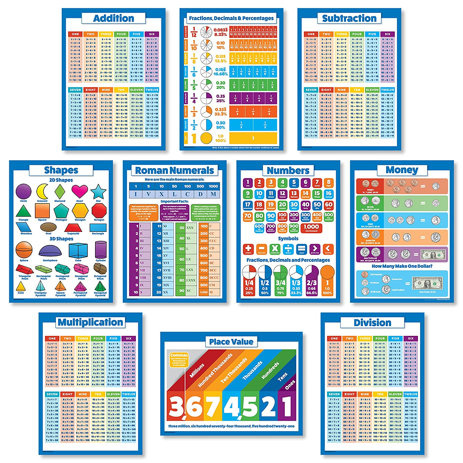 10 Large Math Posters for Kids - Multiplication Chart, Division, Addition, Subtraction, Numbers 1-100 +, 3D Shapes, Fractions, Decimals, Percentages, Roman Numerals, Place Value, Money (PAPER) 18 x 24 A1JTwq2OuYL