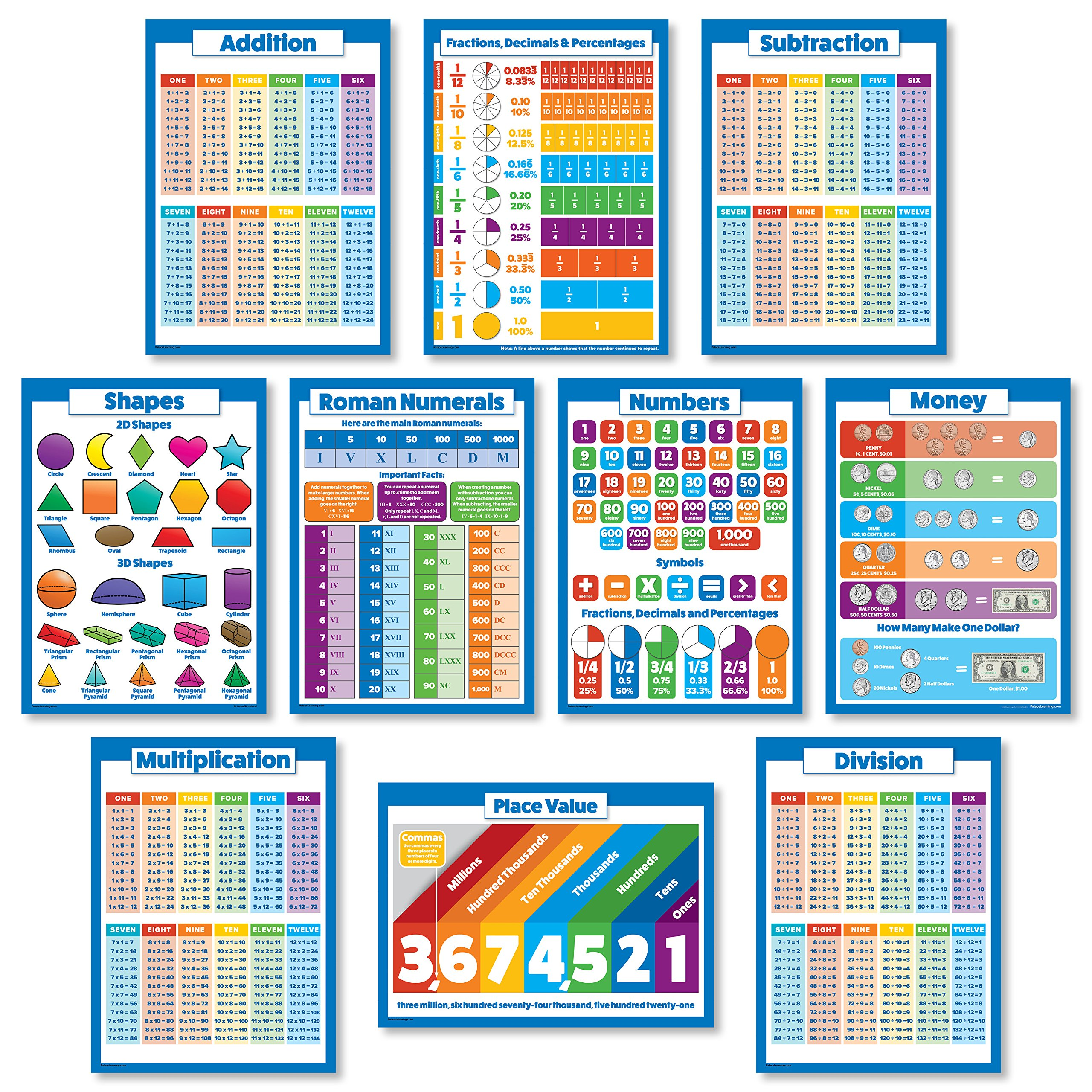 10 Large Laminated Math Posters for Kids - Multiplication Chart, Division, Addition, Subtraction, Numbers 1-100 +, 3D Shapes, Fractions, Decimals, Percentages, Place Value, Money - 18''x 24'' by Palace Learning