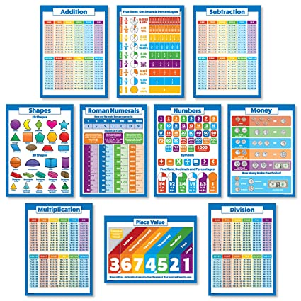 10 Large Laminated Math Posters For Kids Multiplication Chart