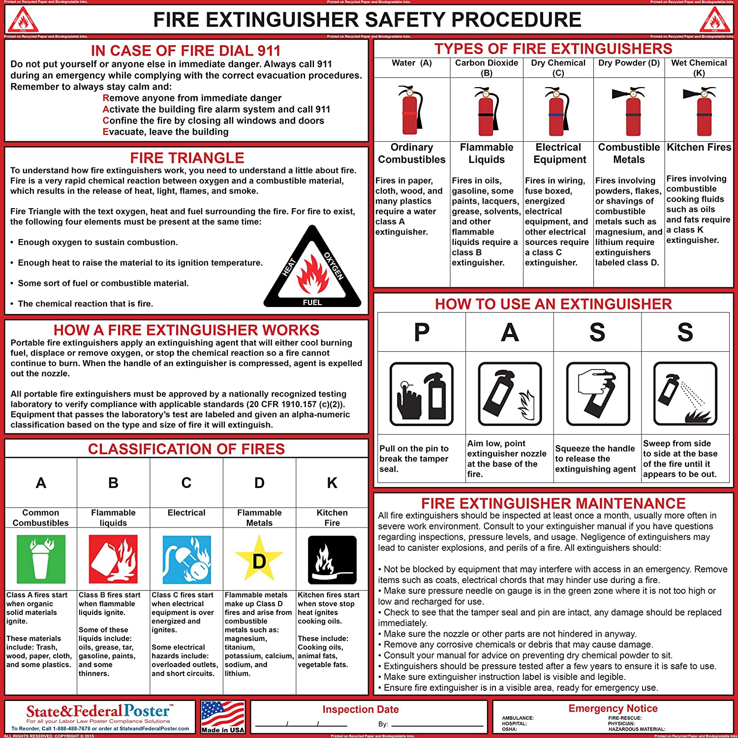 amazon com fire safety extinguisher poster laminated 24 x 24