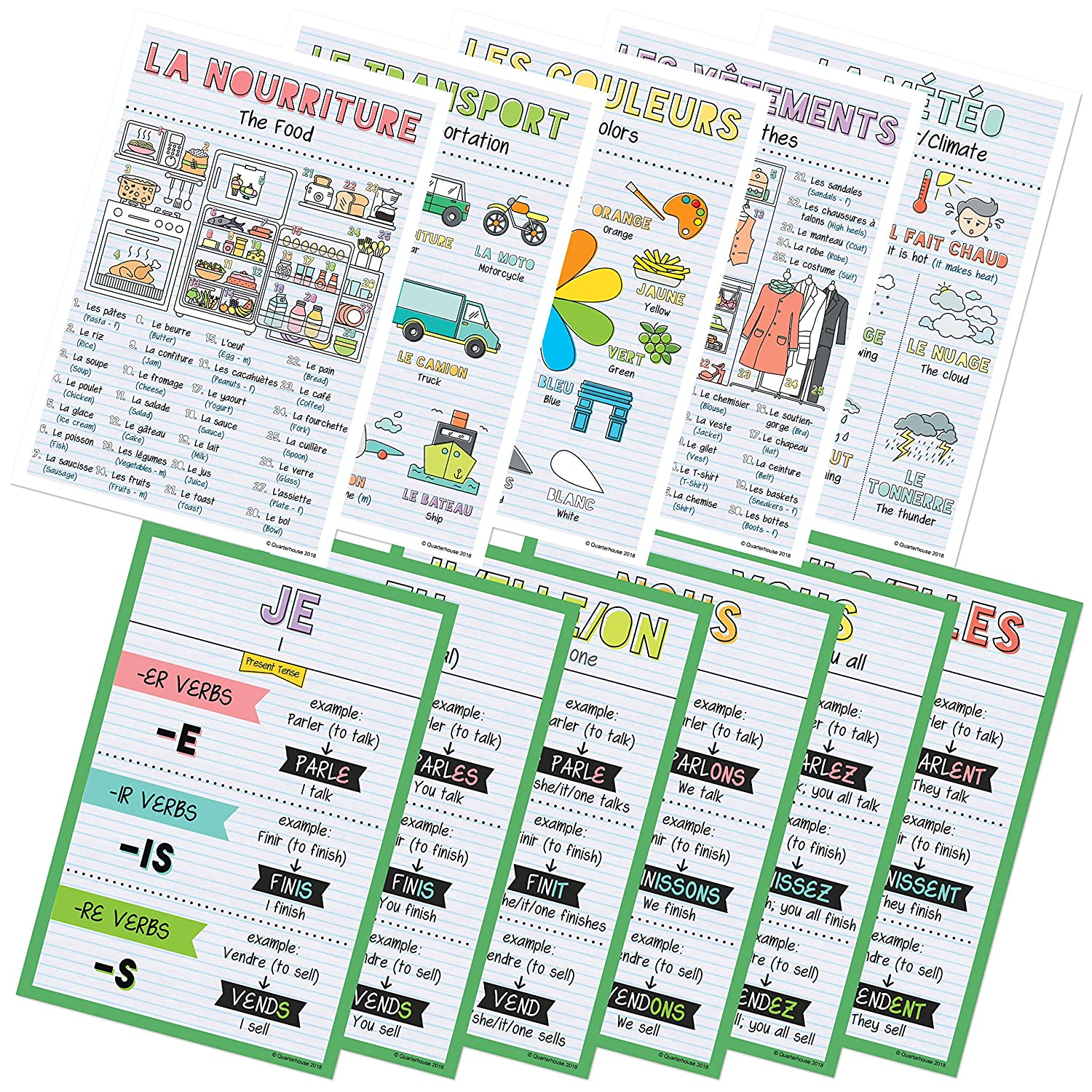 French Verbs & Beginner Vocabulary Classroom Variety Posters, Set of 11, 12 x 18 inches (Set A)