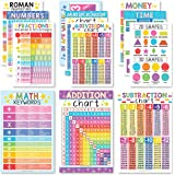 12 Math Educational Posters, Classroom Decoration Essentials Pack For 1st, 2nd, 3rd, 4th & 5th Grade, Times Table Chart for K