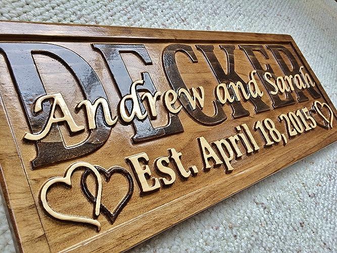 Amazon.com: Personalized Wedding Gift Last Name Established Sign ...