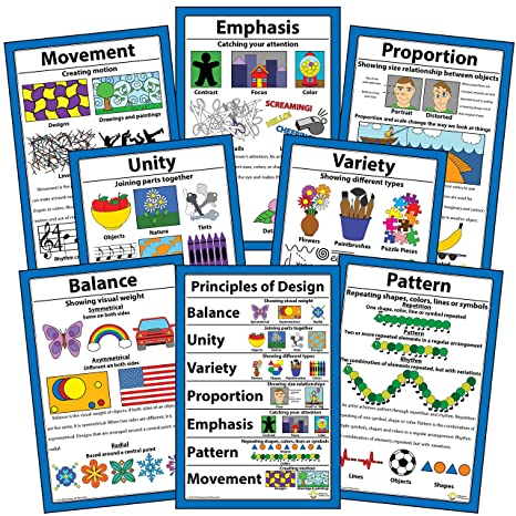 Amazon Principles Of Design Posters 12 X 18 Set 8 Everything Else