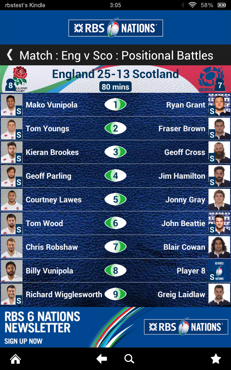 Official rbs 6 nations championship app for League table 6 nations