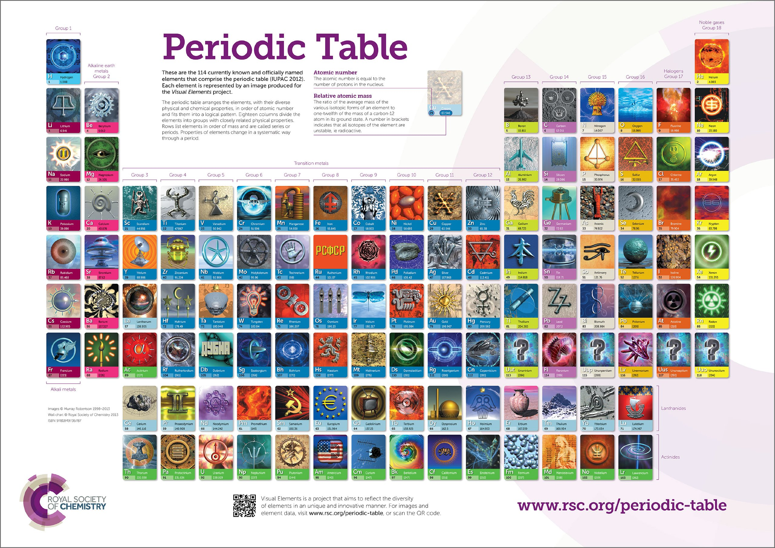 Rsc periodic table wallchart a0 amazon murray robertson rsc periodic table wallchart a0 amazon murray robertson 9781849736787 books urtaz Gallery