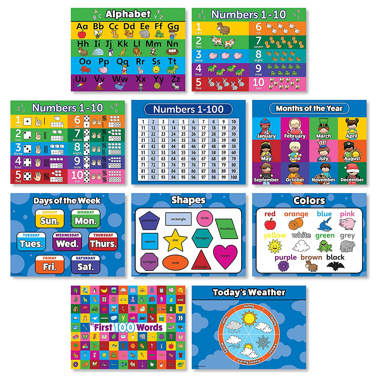 Amazon.com: Toddler Learning LAMINATED Poster Kit - 10 Educational ...