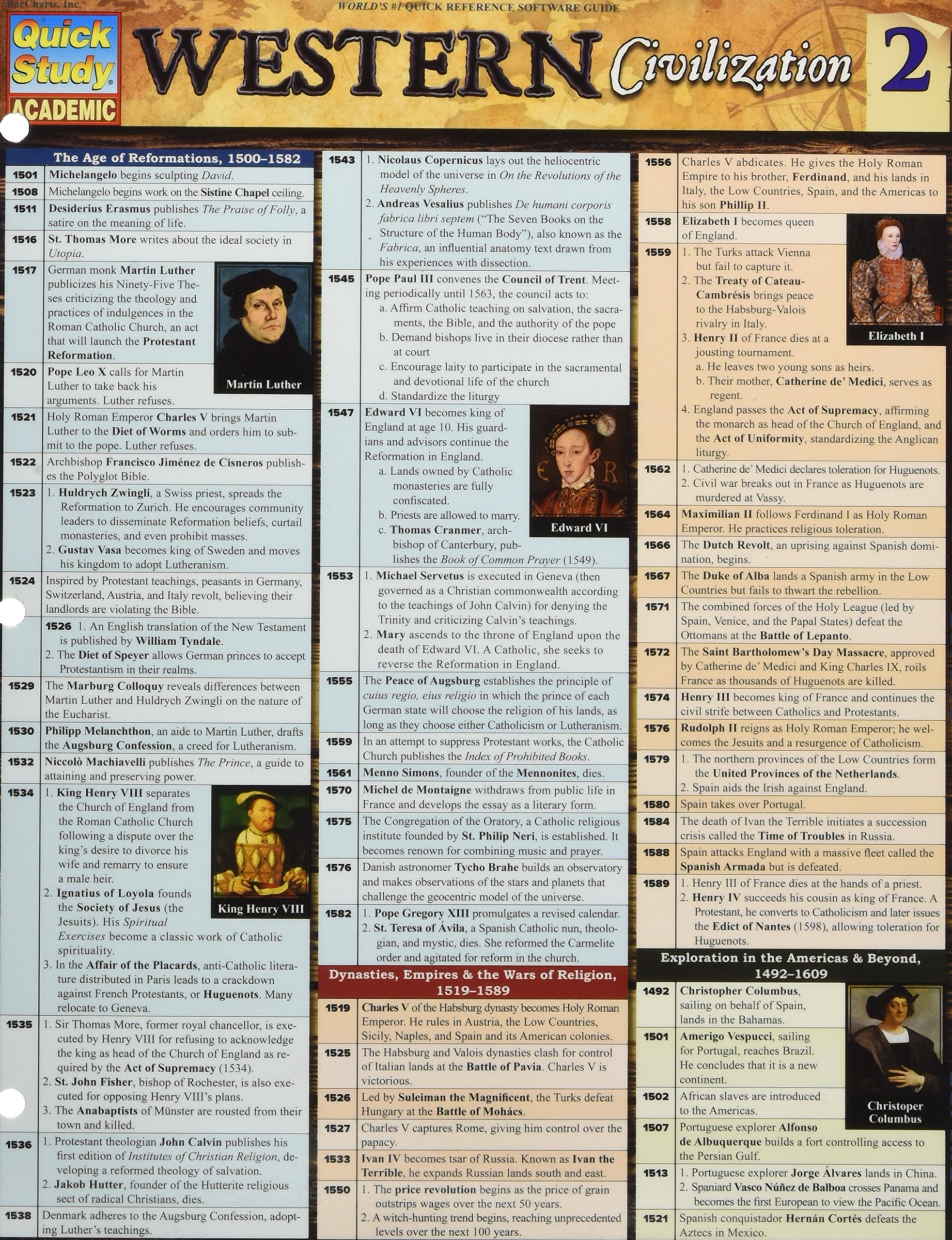 Western Civilization 2 (Quick Study Academic) pdf epub