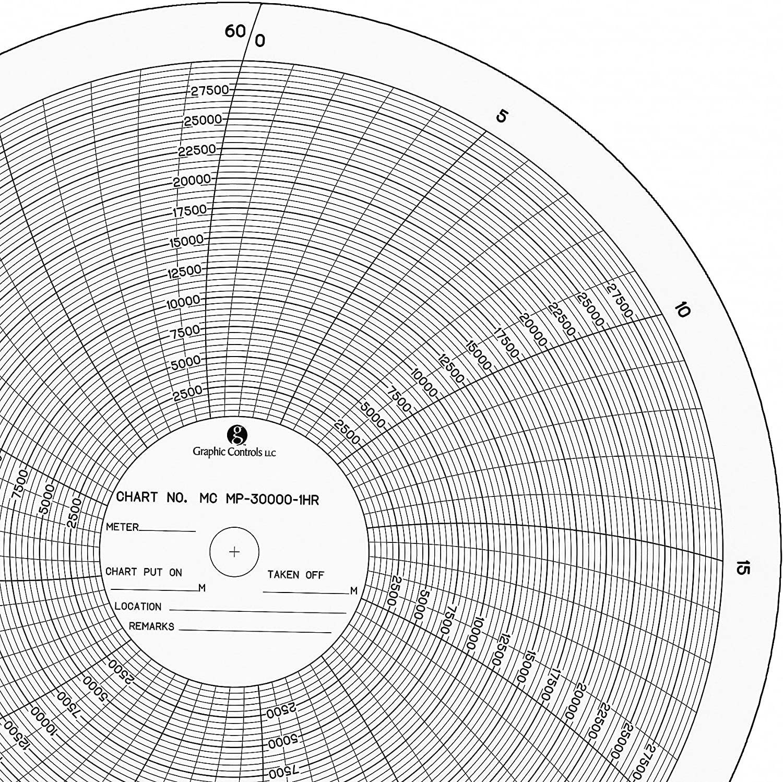 Circular Paper Chart,0 to 30K,PK100