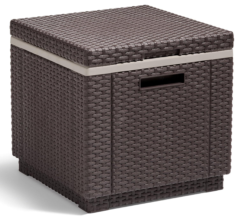 k hlbox test 2017 die besten empfehlungen im. Black Bedroom Furniture Sets. Home Design Ideas