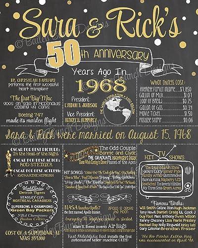 50th Wedding Anniversary Gift Ideas.Amazon Com 50th Wedding Anniversary Chalkboard 1968 Poster 50