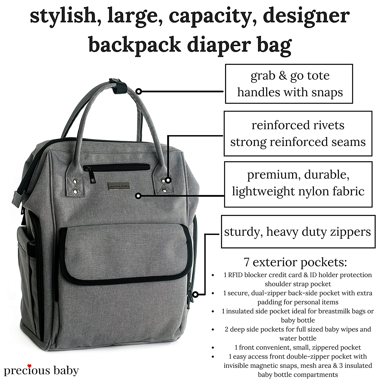 876b37faaffe Diaper Backpack by Precious Baby - Stylish Designer Tote/Laptop Bag for Men  & Women with...