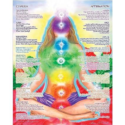 A1QXhaC7PKL._SX425_ amazon com 16 x 20 chakra chart poster chakra girl the path of