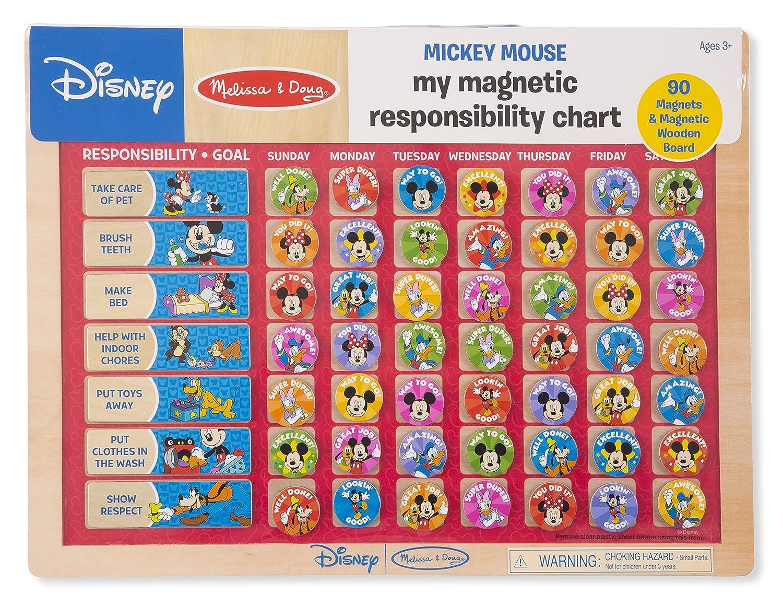 Amazon.com: Melissa & Doug Disney Mickey Mouse My Magnetic ...