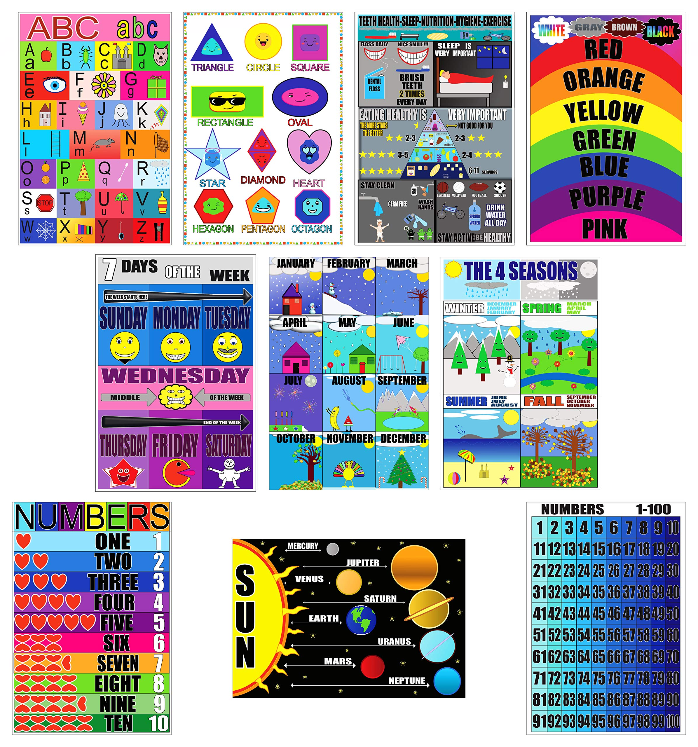Classroom Posters for Kids and Toddlers | Educational Posters - 10 Laminated | ABC Alphabet - Colors - Shapes - Health - Solar System -Math Number 1-10 & 1-100-Days of The Week-Months-Seasons