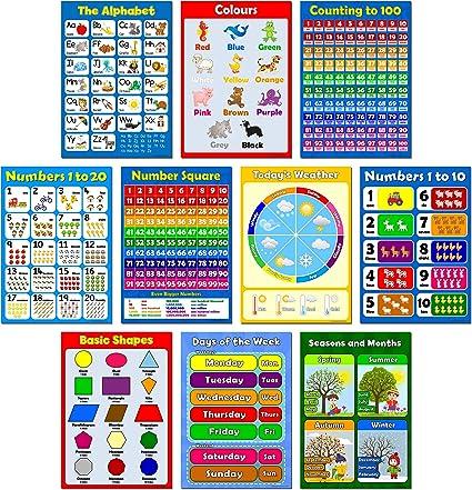 Pósteres educativos para niños y niñas, niños pequeños, guardería, jardín de infancia, aprendizaje temprano, tabla de pared para el aula para niños – Guardería, escuela en casa – alfabeto, conteo, números: Amazon.es: