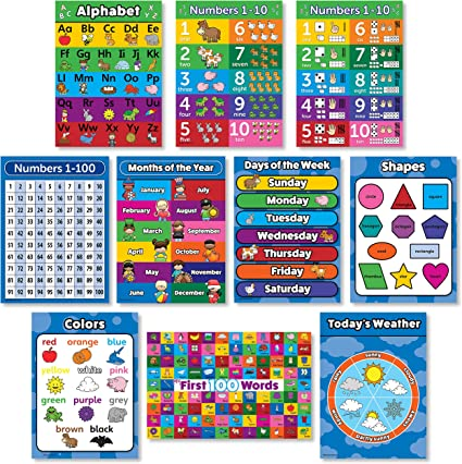 X945 ABC Alphabet Chart Kids Education English Language Learning Poster Print