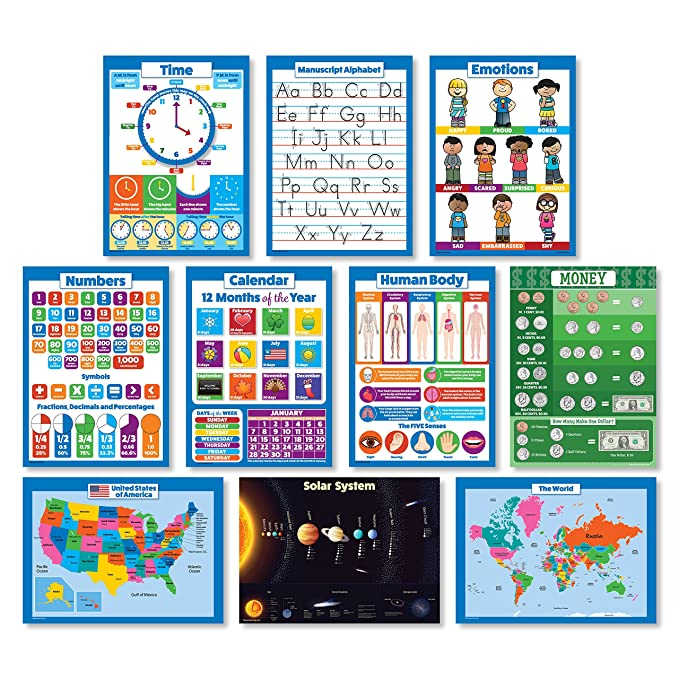 Amazon 10 Educational Wall Posters For Kids Abc Alphabet