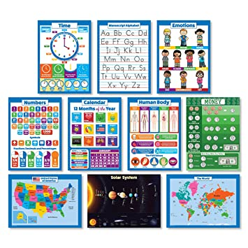 Amazon.com : 10 Educational Wall Posters For Kids - ABC - Alphabet ...