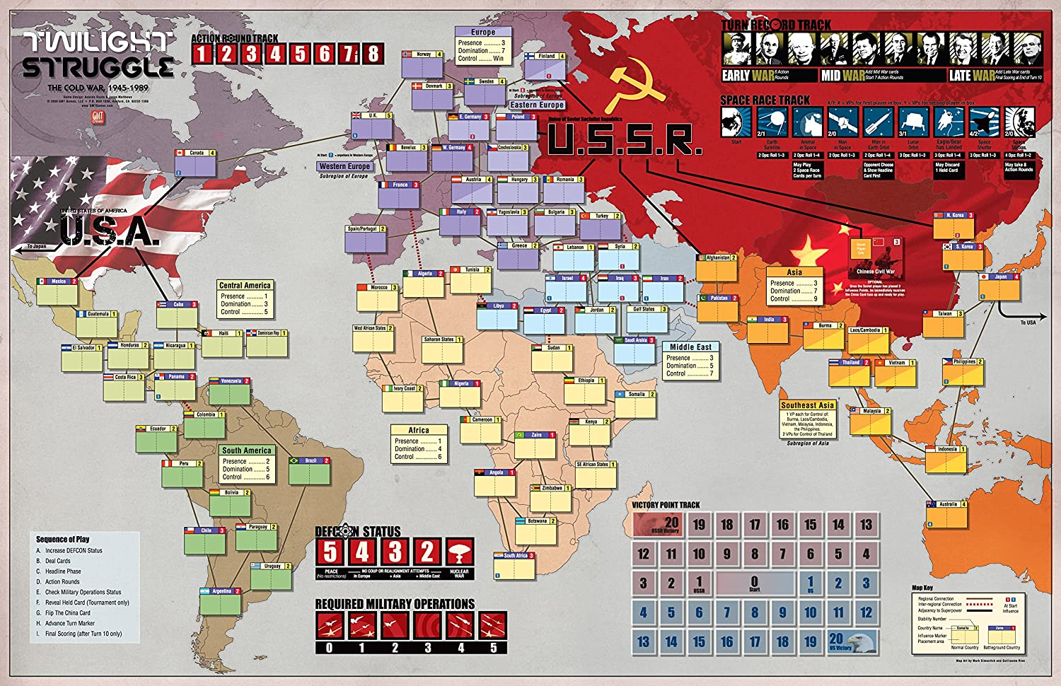 Image result for twilight struggle