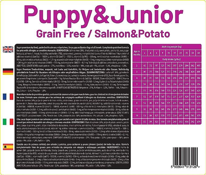 The Hunger of the Wolf - Pienso de salmón y patatas para cachorros y perros adultos jóvenes de todas las razas, fórmula sin cereales para perros con ...