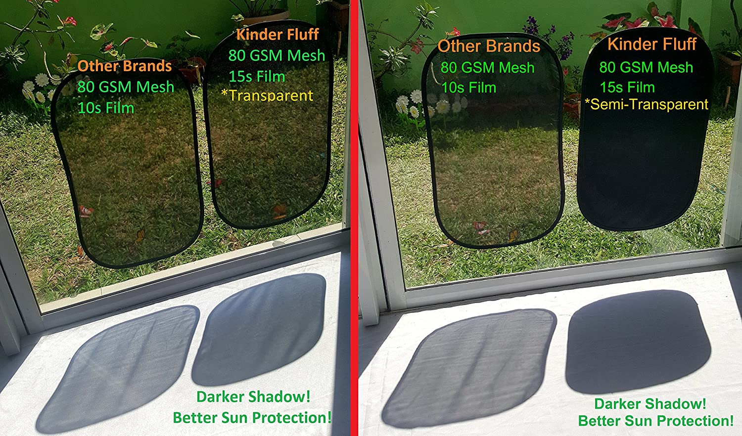 4X Extra Dark Highest Possible -80 GSM with 15s Film kinder Fluff Sunshade
